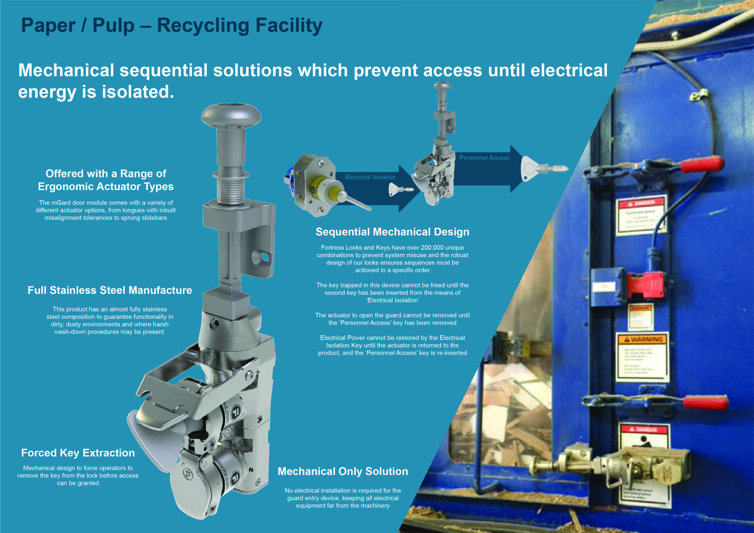 Paper / Pulp – Recycling Facility