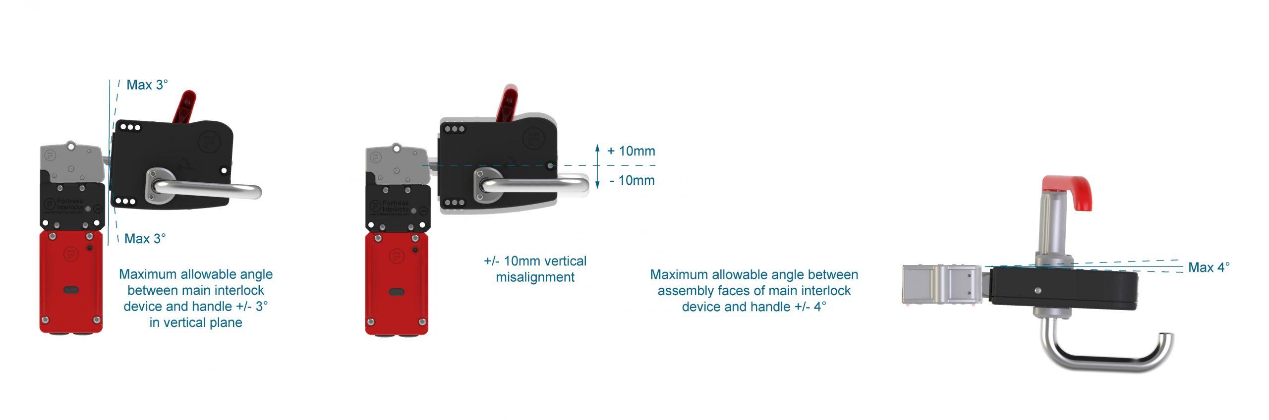 Actuator Misalignment Heavy Duty Actuators